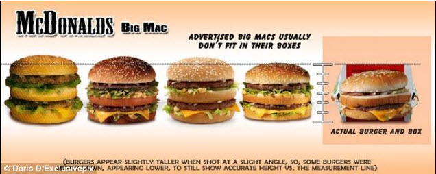 Advertised Big Mac would be far too big for its box